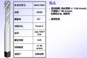NORIS通用型丝锥 SALOREX STABIL